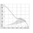ebmpapst 612 NHH-118 grafikon