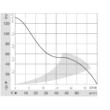 Papst 8312 H grafikon